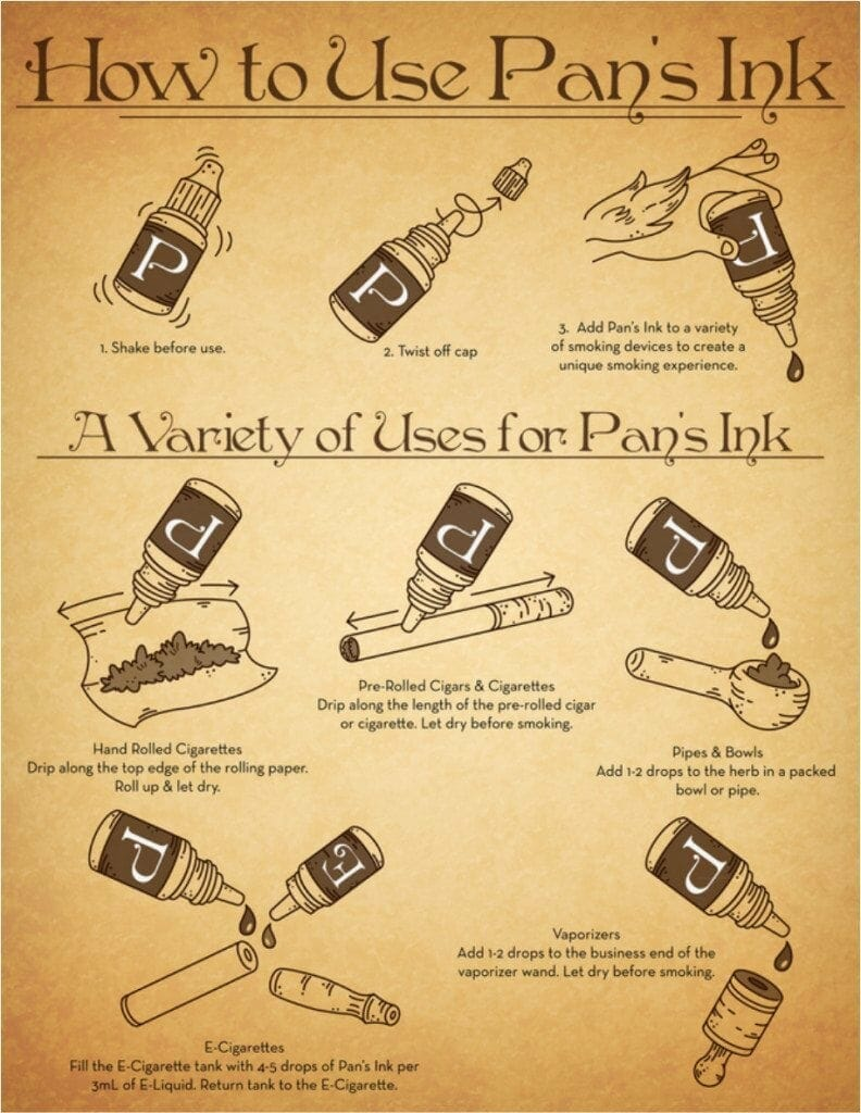 How To Use Pan's Ink Terpene Blends