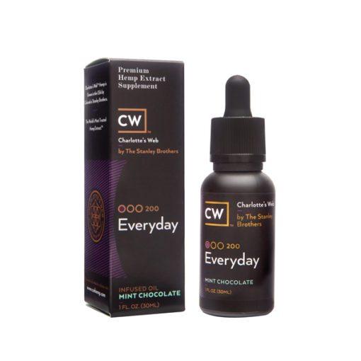 cw botanicals everyday mint mct oil drops 200 1oz